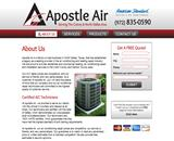 air conditioners Dallas