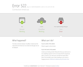 Staten Island Appliance Repair