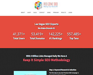 Affordable SEO Las Vegas