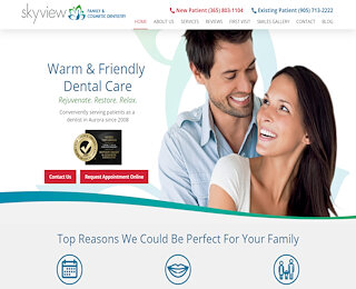 Dental Implants Aurora Ontario
